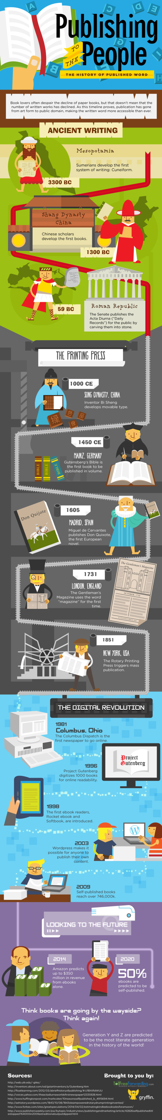 Publishing to the People: The History of the Published Word